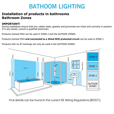 Wiring Zones Bathroom Schematic