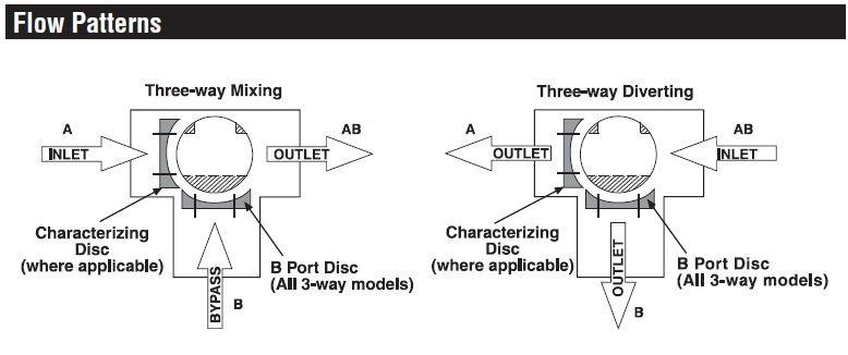 FR_9642] 3 Way Mixing Valve Piping Diagram Schematic WiringBasi Gritea Mohammedshrine Librar Wiring 101