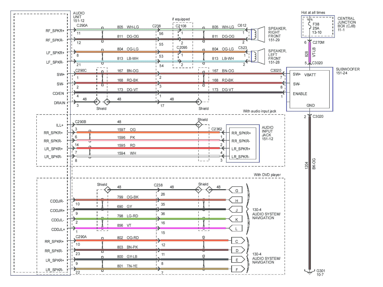 BA_0201] Avh P3100Dvd Wiring Diagram Free DiagramZidur Tixat Ostom Rosz Argu Loida Unec Cette Mohammedshrine Librar Wiring  101