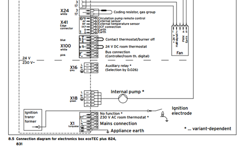 Ag 6663 Wiring A Thermostat To A Vaillant Boiler Free Diagram