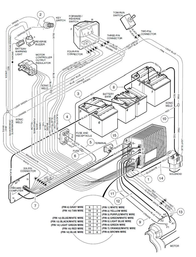 Eo 0938  Cushman Golf Cart Wiring Diagram On 36 Volt Club