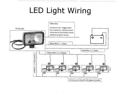 Superb How To Wire Up A Light Bar Professional Whelen Freedom Lightbar Wiring Cloud Ymoonsalvmohammedshrineorg