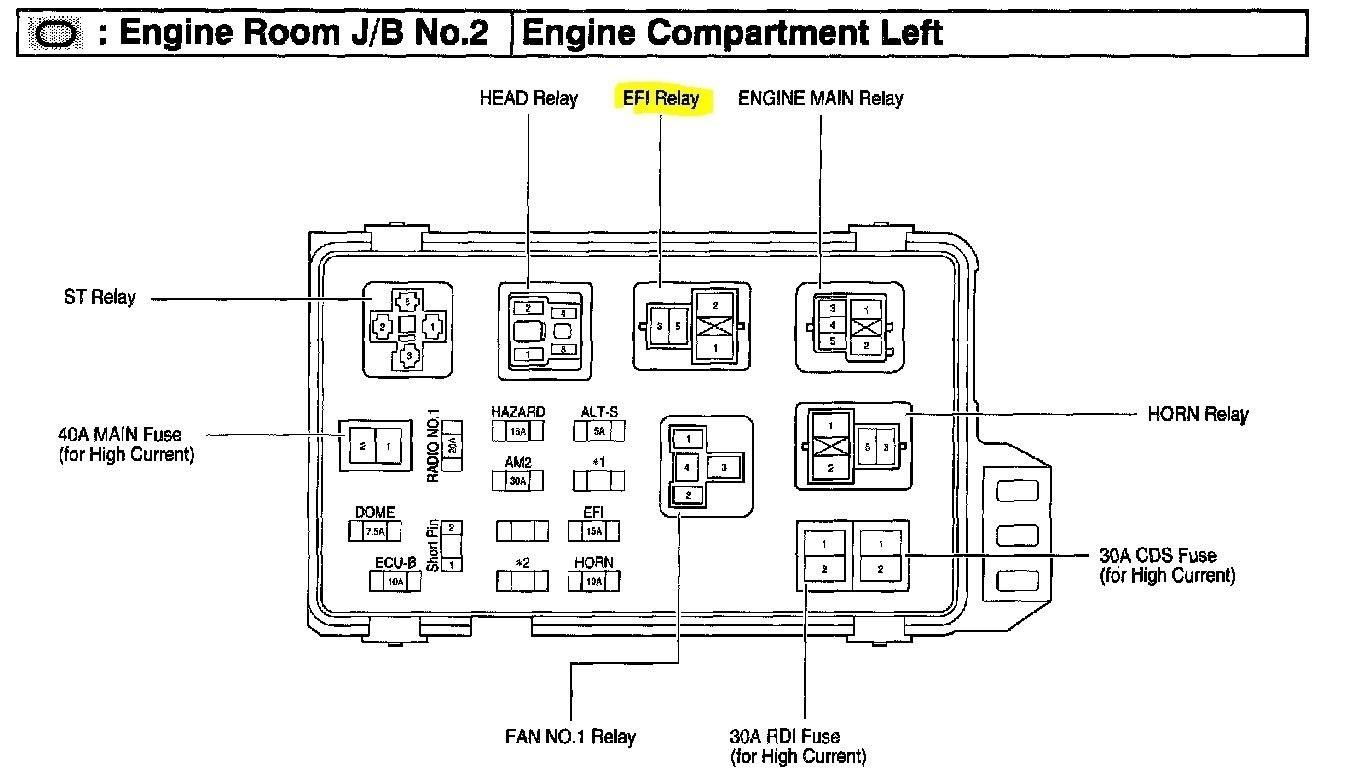 SH 40] Honda Accord Fuse Box Diagram Hondatech Hd Wallpapers ...