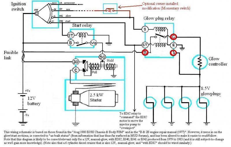 [SCHEMATICS_4LK]  KL_0765] Wiring A Glow Plug Download Diagram | Glow Plug Controller Wiring Diagram |  | Caba Kicep Mohammedshrine Librar Wiring 101
