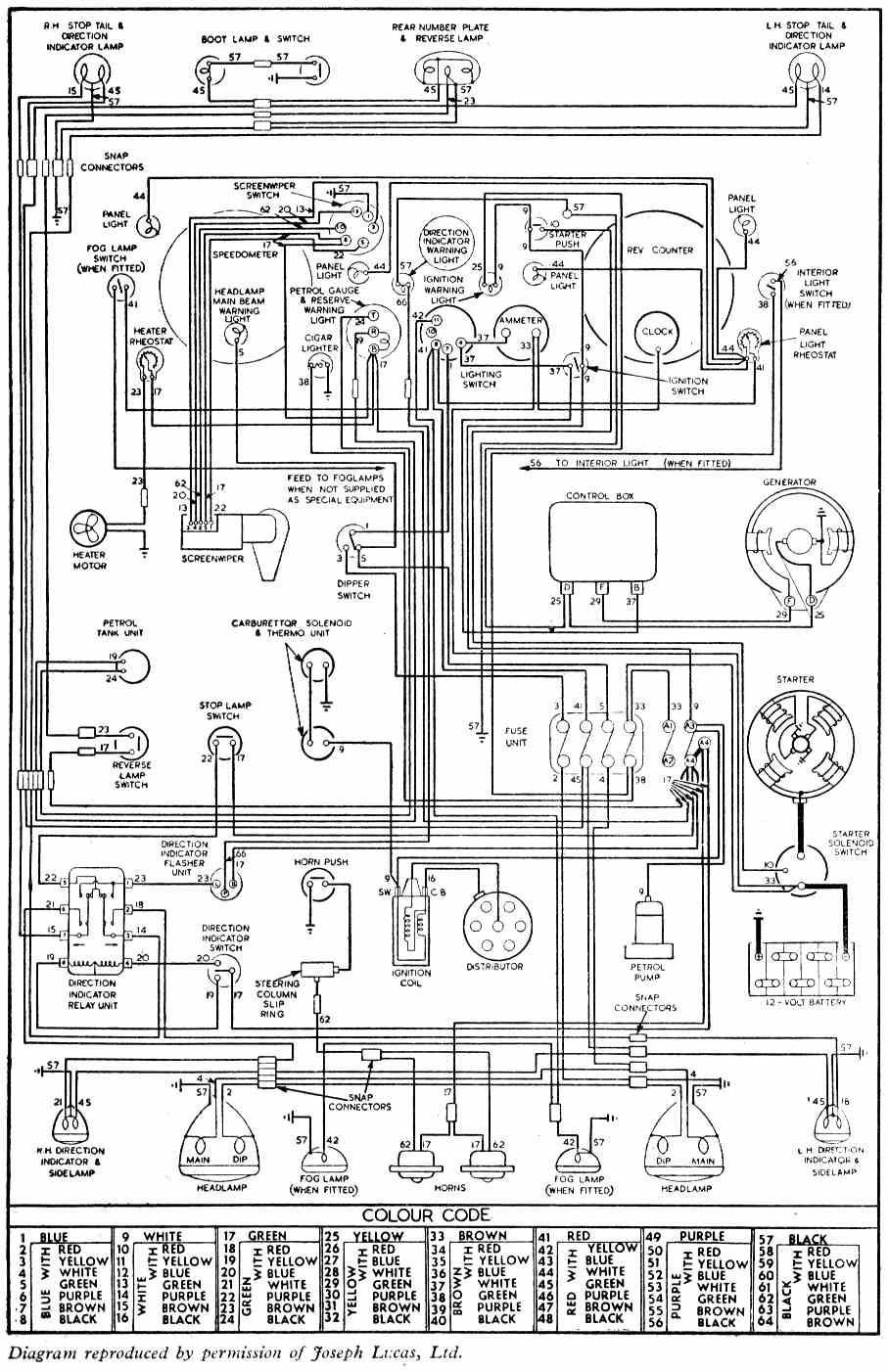 CZ_6240] Fender Vintage 3962 Jaguar Wiring Kit Pots Switch Slider Caps  Bracket Wiring DiagramHabi Inrebe Mohammedshrine Librar Wiring 101