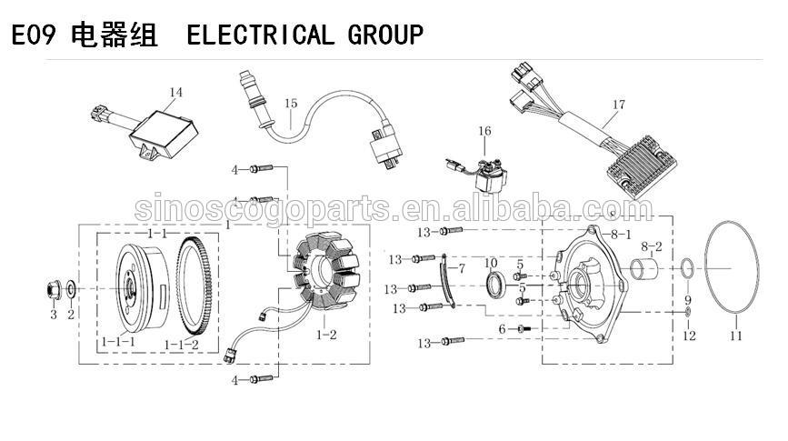 Awe Inspiring Kazuma Atv Quad 500 Startor 193Mr Flywheel Starting Jaguar 500Cc Wiring Cloud Orsalboapumohammedshrineorg