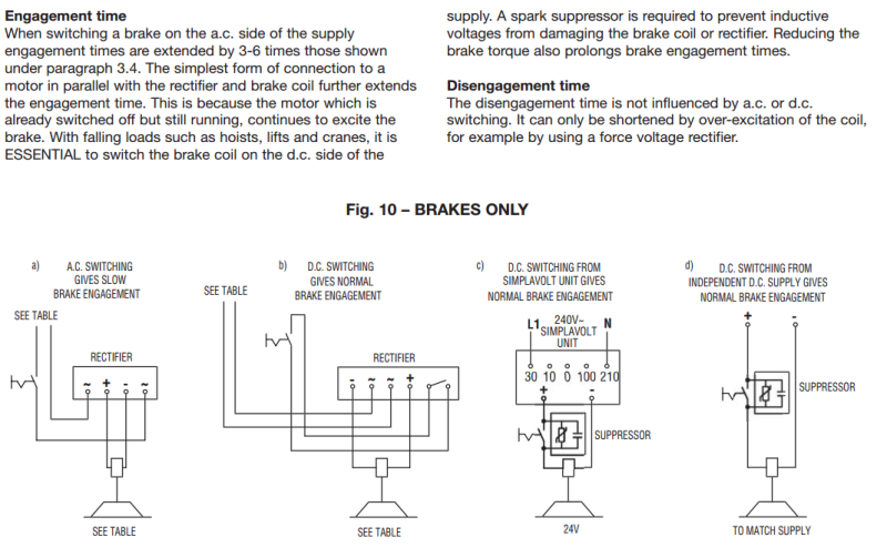 Sew Motor Wiring Diagram from static-assets.imageservice.cloud