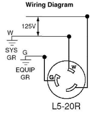 Nema L5 30 Plug Wiring Diagram 2007 Ford Explorer Radio Wiring Diagram Begeboy Wiring Diagram Source