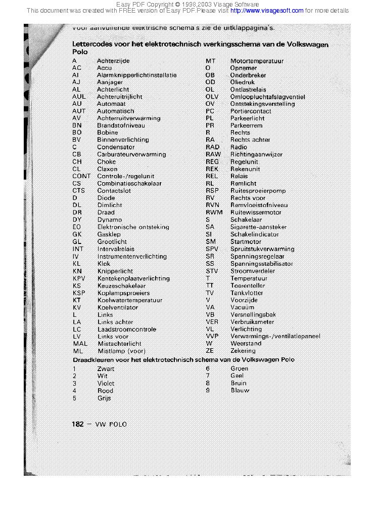 Polo 9n Radio Wiring Diagram