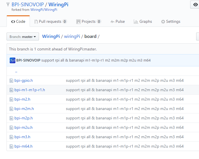 Surprising Wiringpi For All Banana Pi Board Support Have Update To Github Wiring Cloud Xortanetembamohammedshrineorg