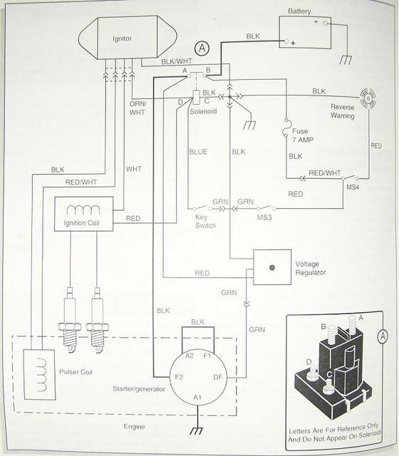 Remarkable 89 Ez Go Gas Wiring Diagram Basic Electronics Wiring Diagram Wiring Cloud Monangrecoveryedborg