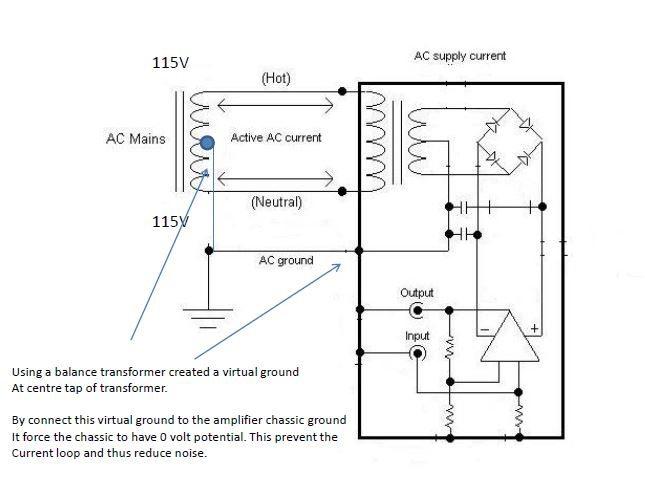 Miraculous The Power Conditioning Thread Wiring Cloud Filiciilluminateatxorg