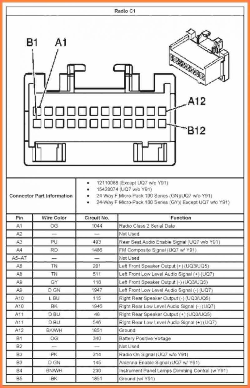 [SCHEMATICS_49CH]  2007 Saturn Ion Stereo Wiring Blaupunkt Car Stereo Wiring Diagram -  ilyas.29.allianceconseil59.fr | 2007 Saturn Ion Radio Wire Diagram |  | ilyas.29.allianceconseil59.fr