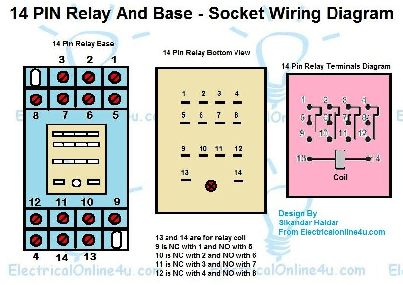 gg_8527] wiring diagram also 11 pin relay socket wiring diagram on 8 pin  relay schematic wiring  www mohammedshrine librar wiring 101