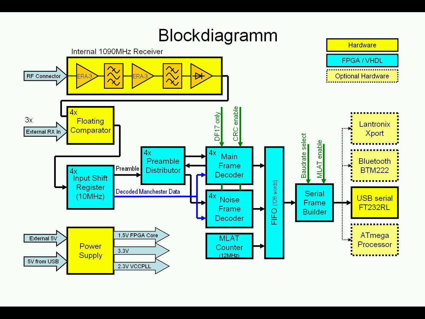 MX_0773] Diagram Led Tv Wiring DiagramPhon Renstra Fr09 Librar Wiring 101