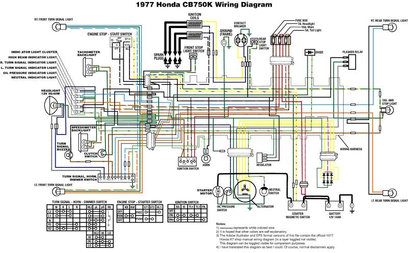 1971 Honda 750 Four K 1 Wiring Diagram Jeep Yj Fuel Gauge Wiring Diagram Vw T5 Yenpancane Jeanjaures37 Fr