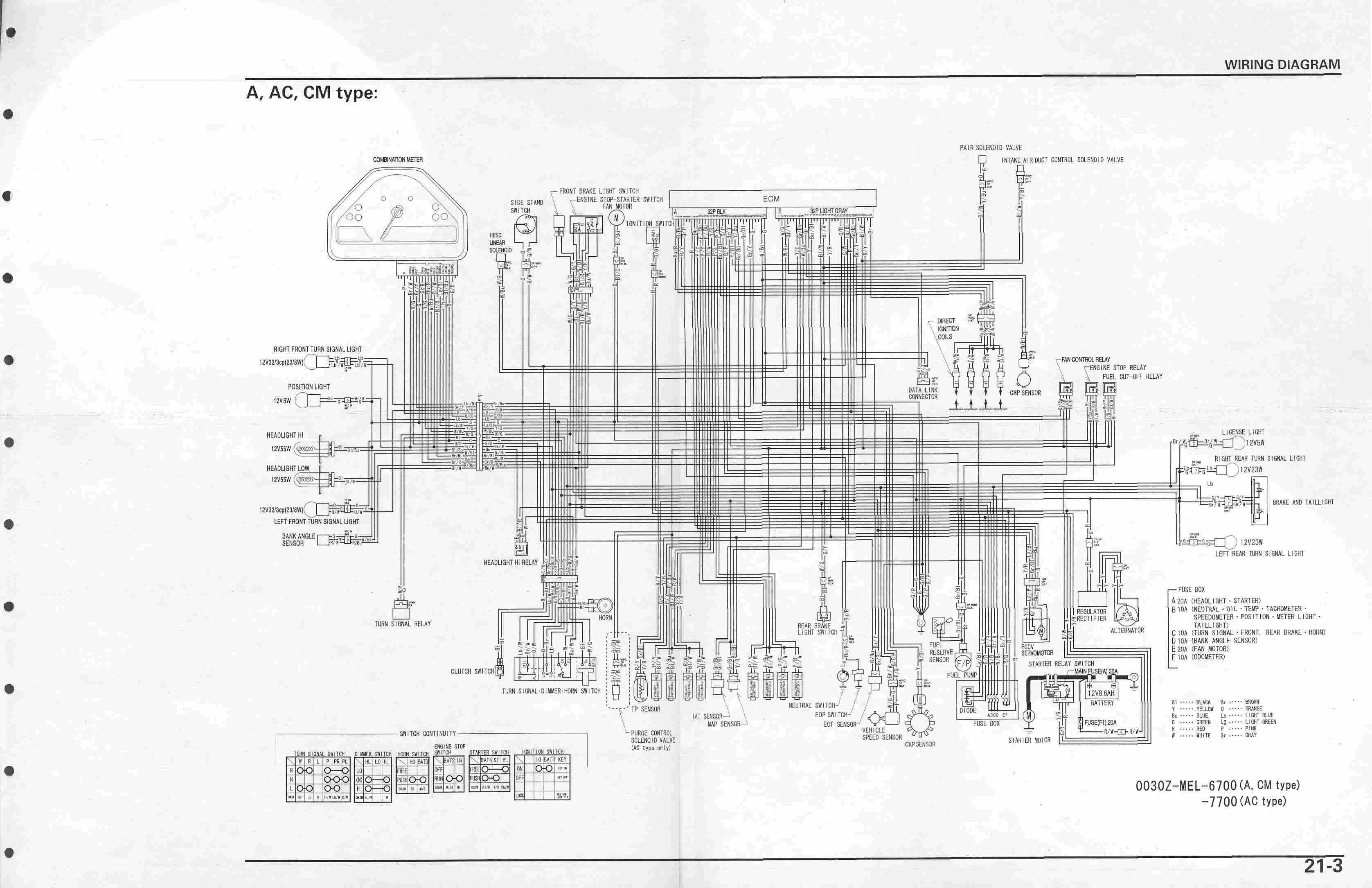 [DIAGRAM_3US]  Cbr 1000rr Wiring Diagram - 1967 Mustang Wiper Motor Wiring Diagram for Wiring  Diagram Schematics | Honda Cbr 1000 Wiring Diagram |  | Wiring Diagram Schematics