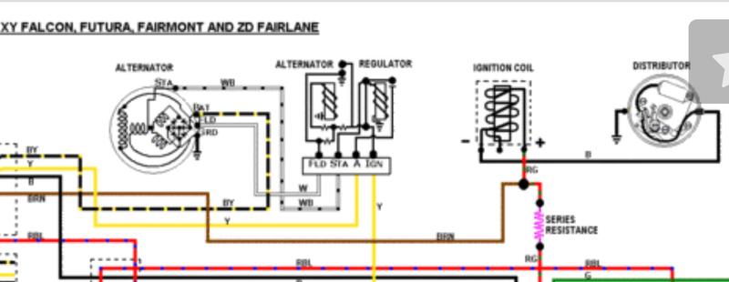 [SCHEMATICS_48EU]  EZ_4477] Wiring Diagram For Xy Falcon Wiring Diagram | Ford Xb Alternator Wiring Diagram |  | Mimig Icism Spon Dupl Kapemie Inoma Cran Cran Trofu Pead Phae  Mohammedshrine Librar Wiring 101