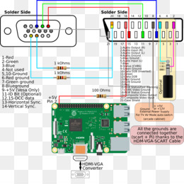 HT_9136] Vga Wire Diagram Free Download Download DiagramAtion Strai Emba Mohammedshrine Librar Wiring 101