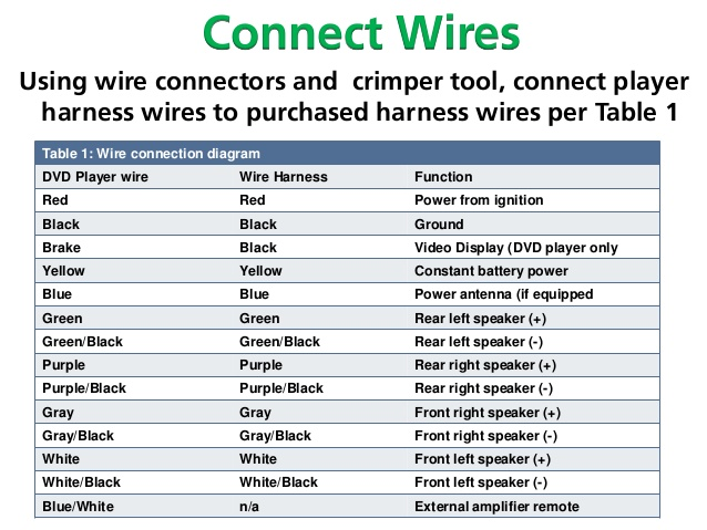 jensen car cd player wiring diagram ft 0848  cd dvd kenwood wiring diagram schematic wiring  cd dvd kenwood wiring diagram schematic