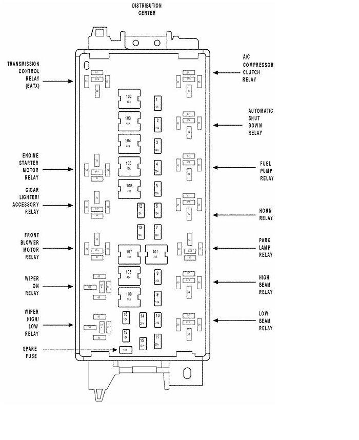 2006 Dodge Grand Caravan Fuel Pump Wiring Diagram