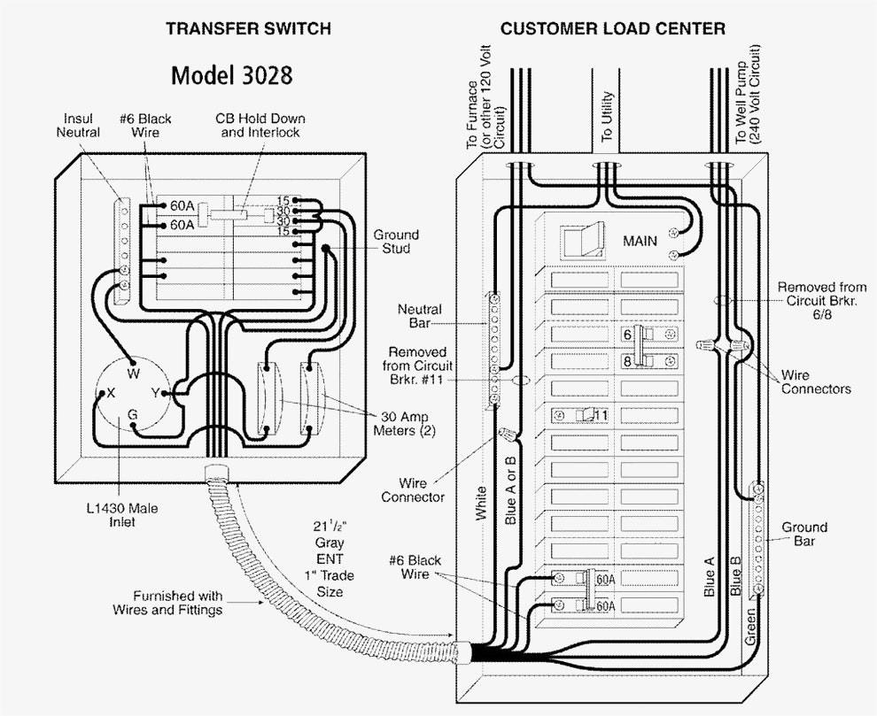 22kw generac generator wiring diagram