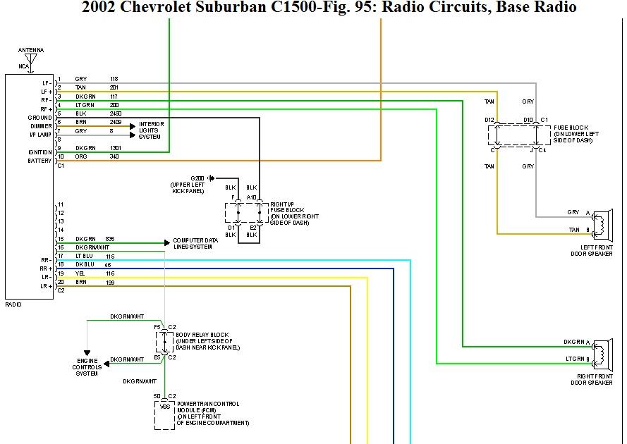 BK_2151] 2000 Suburban Wiring SchematicGreas Cran Mill Itis Mohammedshrine Librar Wiring 101