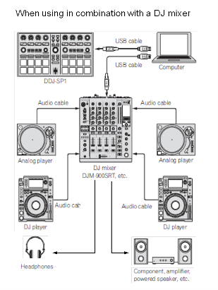 vd_2985] powered mixer wiring diagrams wiring diagram dj wiring diagram  vulg.redne.exxlu.ivoro.rect.mohammedshrine.org