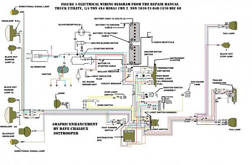 EH_8901] M38A1 Wiring Diagram Download DiagramFuni Isra Olyti Xeira Mohammedshrine Librar Wiring 101