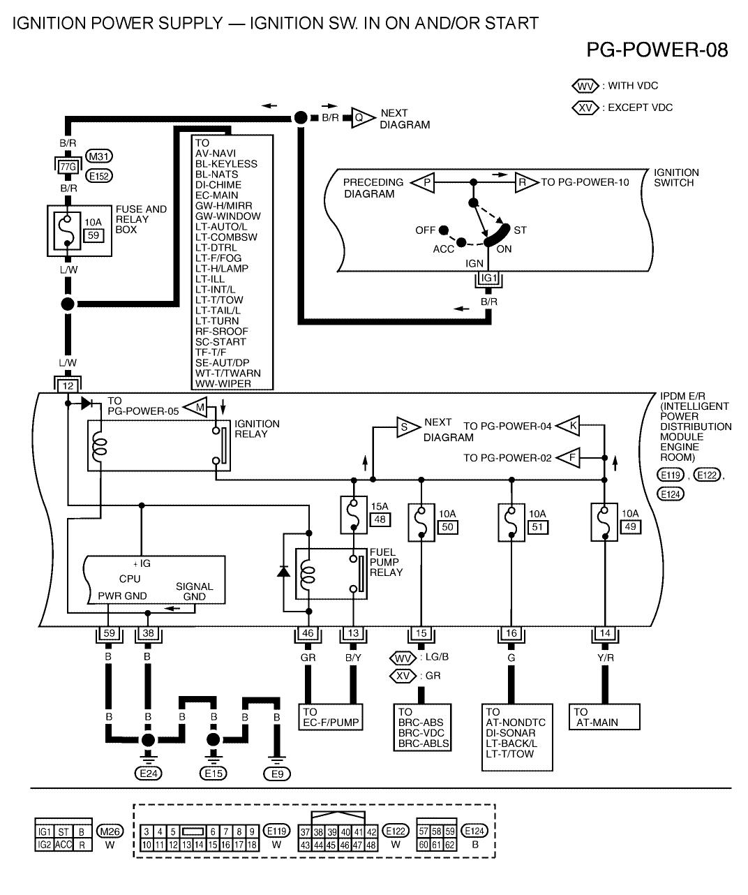 2007 nissan armada wiring diagram - 2013 electra glide wiring diagram -  piooner-radios.wiringdol.jeanjaures37.fr  wiring diagram resource