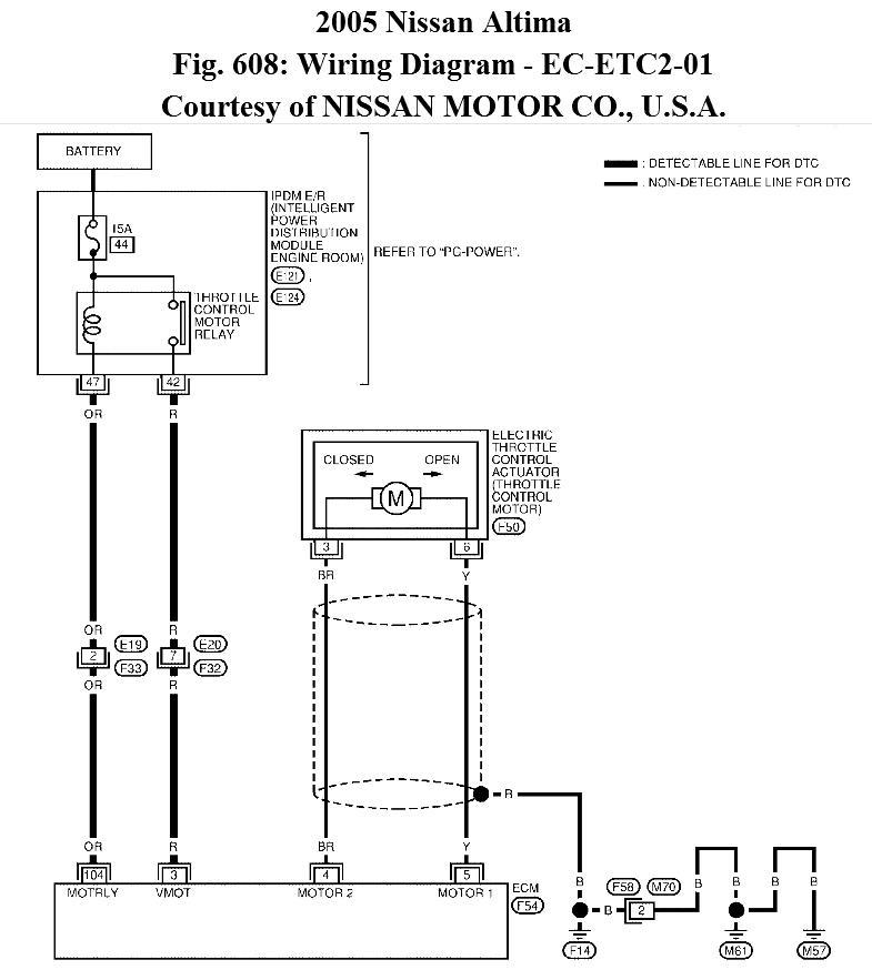 2000 Nissan Altima Wiring Diagrams Aprilia Climber Wiring Diagram Basic Wiring Yenpancane Jeanjaures37 Fr