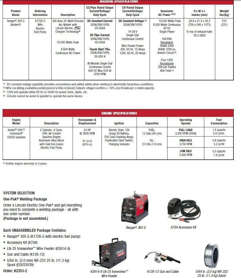 lincoln 305g wiring diagram sw 7700  lincoln welder fuel pump schematic wiring  lincoln welder fuel pump schematic wiring