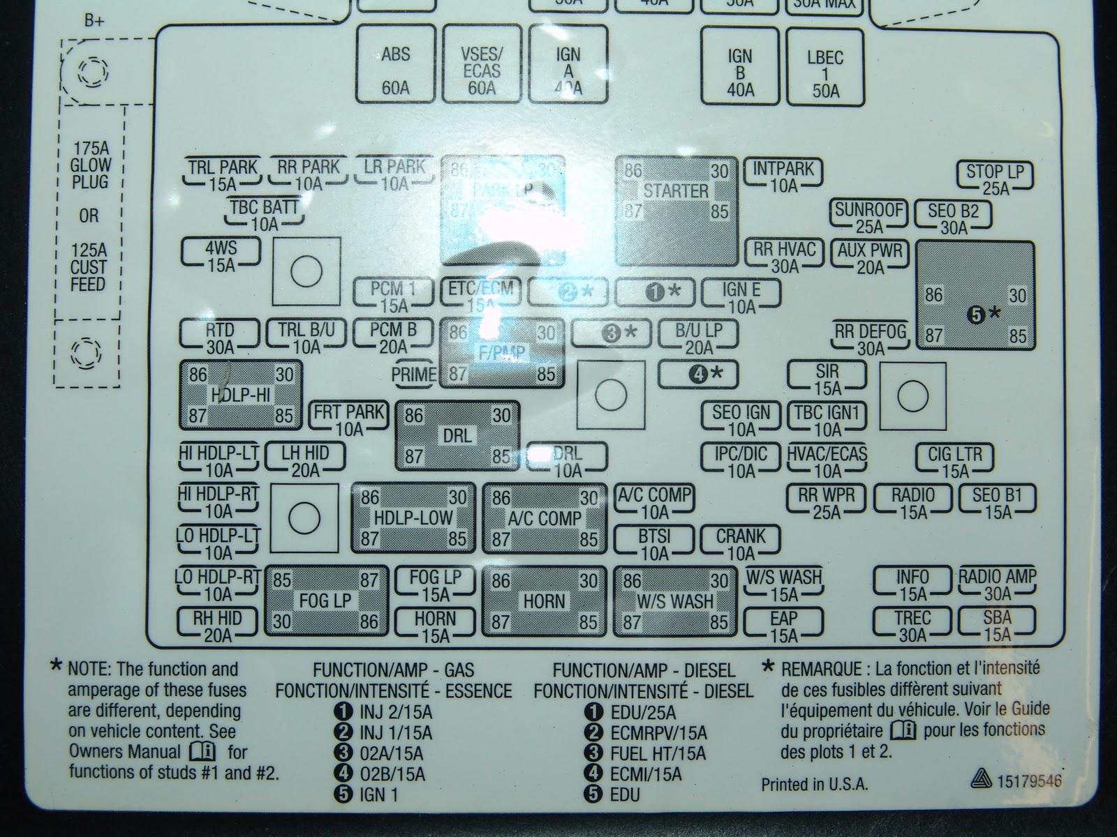 Freightliner Fl70 Fuse Box Wiring Diagram | egulatio Wiring Diagram Word -  egulatio.wizex.eu