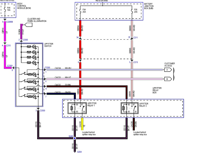 zd_7857] ford transit wiring diagram download download diagram  aeocy wned ponge romet dness xortanet emba mohammedshrine librar wiring 101