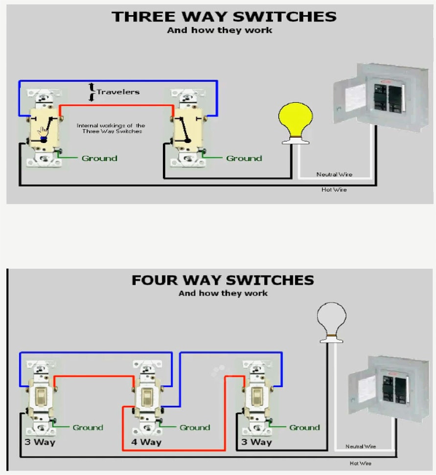 Three Switch Wiring Diagram Levitron 2005 Kia Sedona Engine Diagram Contuor Pujaan Hati Jeanjaures37 Fr