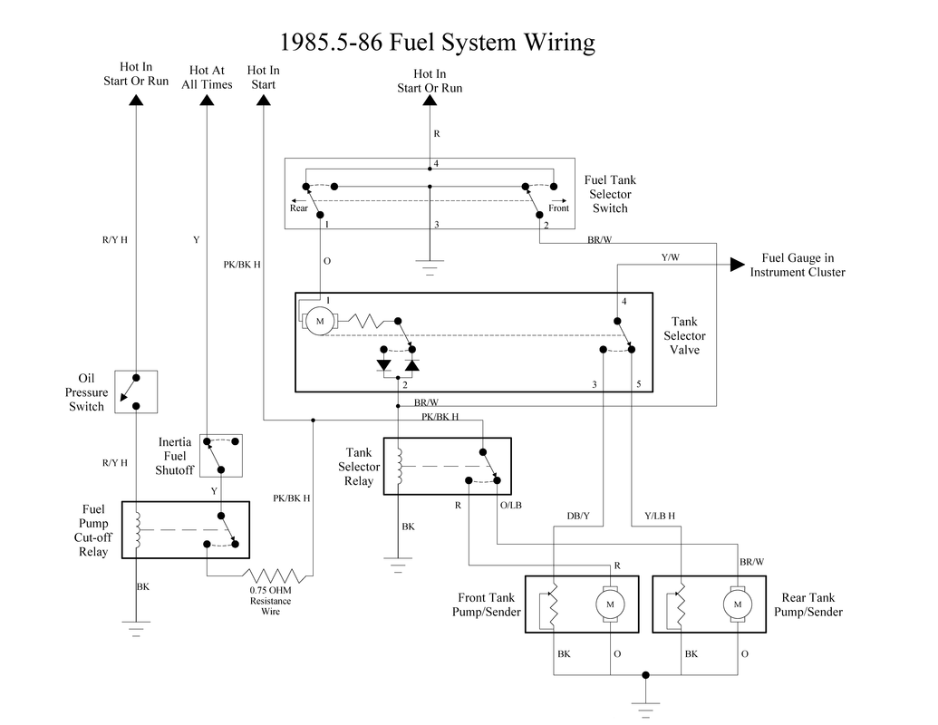 Tremendous Ford Fuel Tank Selector Switch Wiring Diagram Wiring Diagram Wiring Cloud Onicaalyptbenolwigegmohammedshrineorg