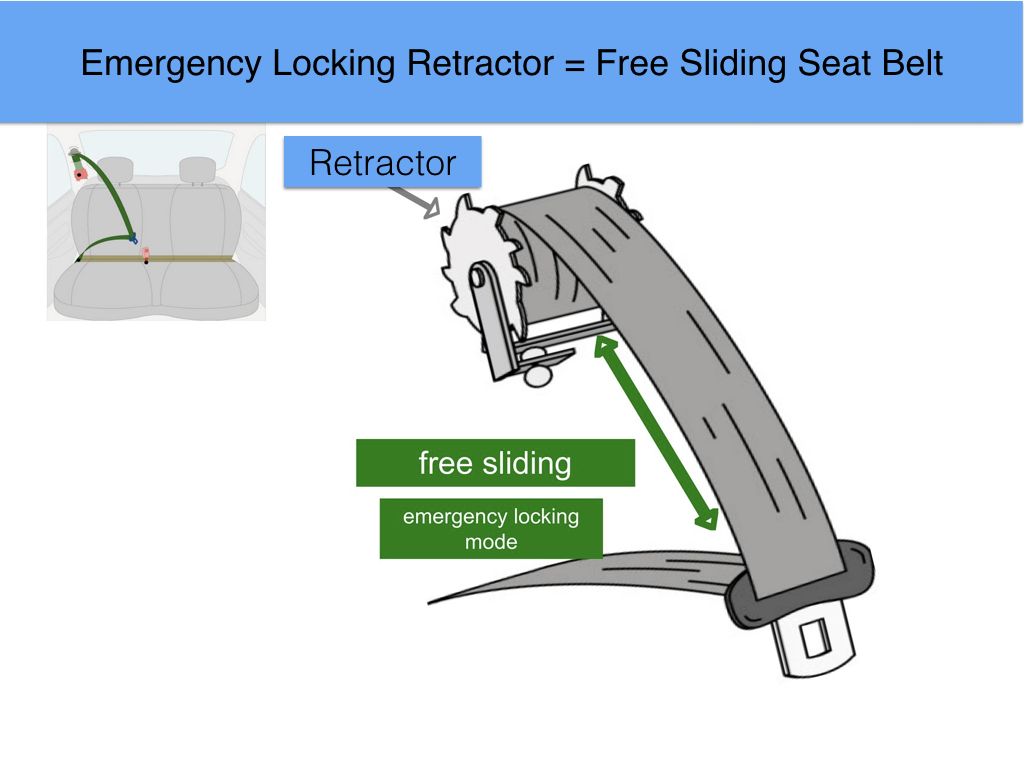 mf_8049] ford seat belt retractor diagrams wiring diagram  alma osuri kweca mohammedshrine librar wiring 101