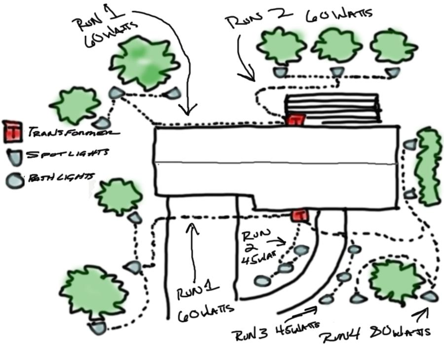 Wm 0911 Landscape Lighting Wiring Diagram Download Diagram