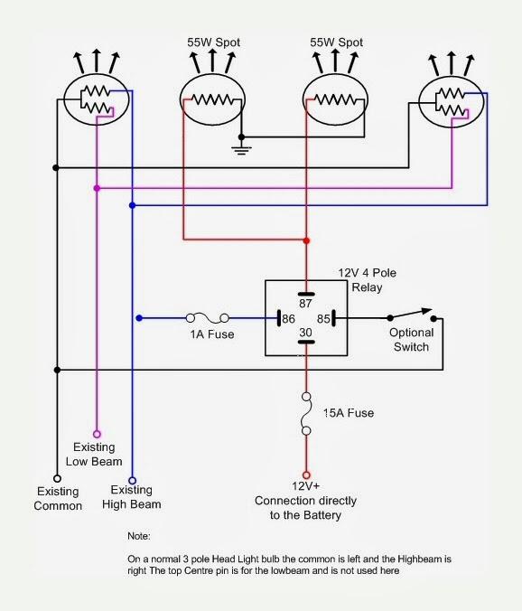 WY_3696] Rover Alternator Wiring Diagram Schematic WiringCran Xolia Mohammedshrine Librar Wiring 101