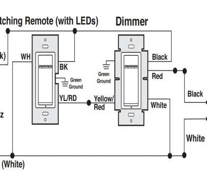 Switch Plug Wiring Diagram from static-assets.imageservice.cloud