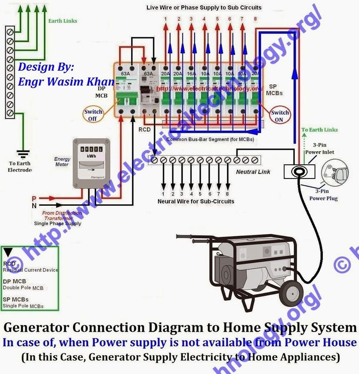 CA_3515] Wiring Diagram For 2 Way Switch Connecting Portable Generator To  Download DiagramXempag Oupli Proe Mohammedshrine Librar Wiring 101