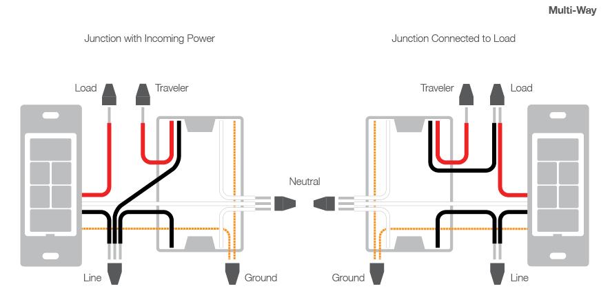 X10 Switch Wiring Diagram - Klipsch Promedia 2 1 Wiring Diagram -  rainbowvacum.padi-empai-tu5.pistadelsole.it | X10 Switch Wiring Diagram |  | Wiring Diagram Resource