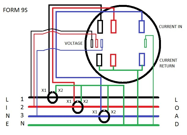 XC_9717] Wiring Electric Meter Form Diagrams Schematic WiringBemua Tixat Trons Mohammedshrine Librar Wiring 101