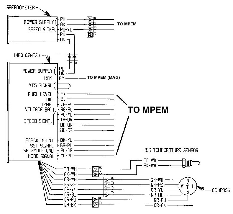 Wiring Diagram 96 Seadoo Xp - Wiring Diagram and Schematic