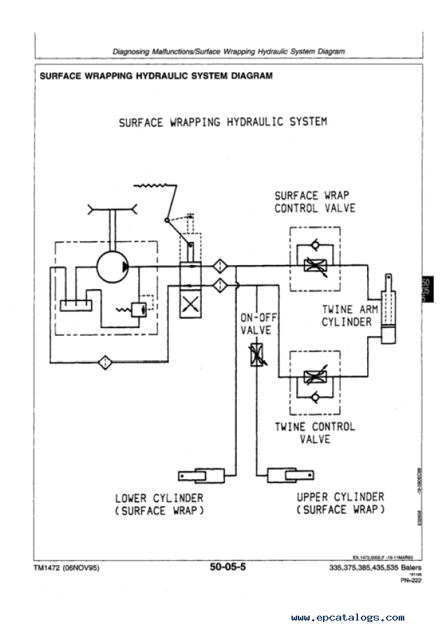 DY_3171] Wiring Diagrams For Balers Free DiagramIvoro Cular Scata Odga Cette Pap Mohammedshrine Librar Wiring 101