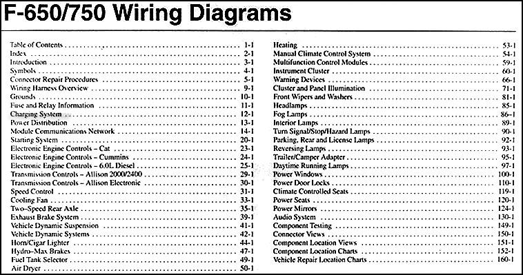 ford f750 wiring schematic lr 0758  f650 wiring harness 2015 ford f750 wiring diagram lr 0758  f650 wiring harness