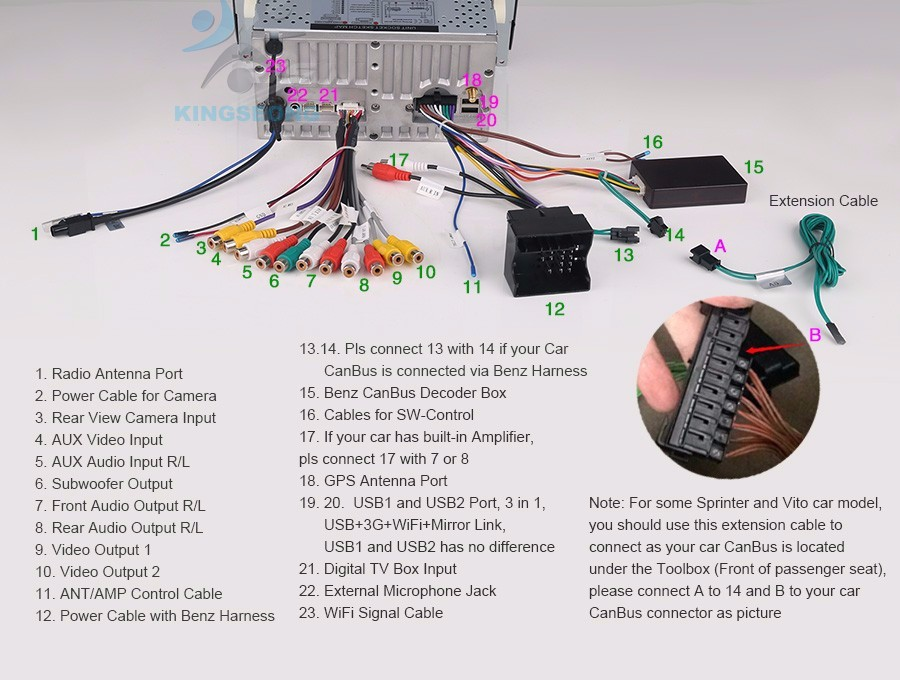 KH_3264] 3L Glow Plug Wiring Diagram Wedocable Schematic WiringSospe Xrenket Estep Mopar Lectu Stap Scata Kapemie Mohammedshrine Librar  Wiring 101