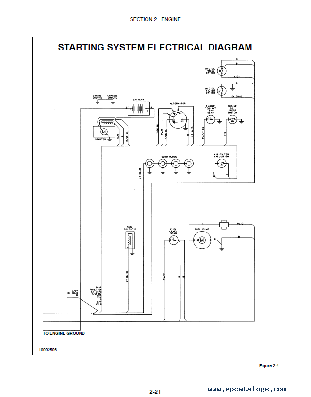 Wc 2134 New Holland Wiring Diagrams Further Ford New Holland