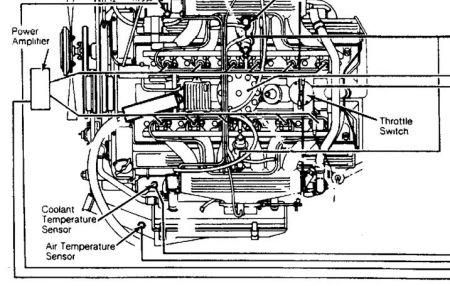 af2098 jaguar v12 engine diagram besides jaguar xjs v12