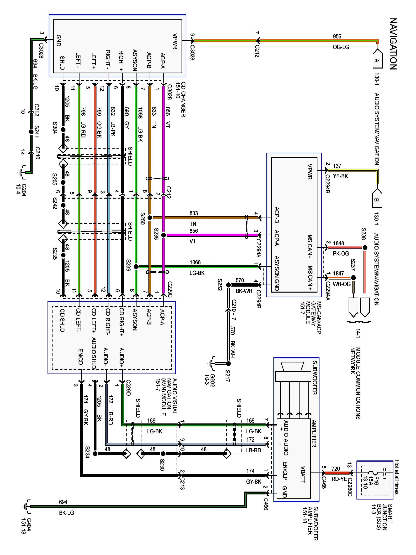 Wiring Diagram Isuzu D Max